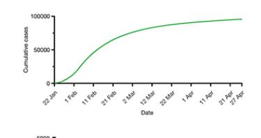钟南山为何说有信心4月底基本控制疫情?这份研究给了答案
