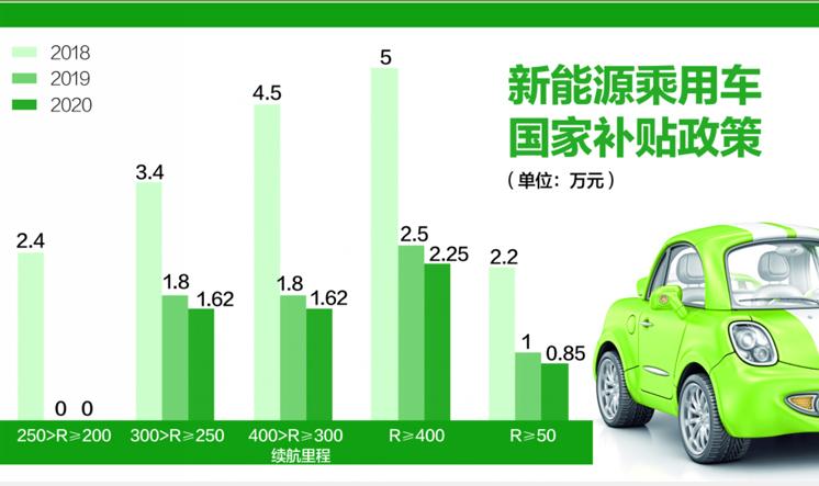 新能源汽车下半年销量或现反转 充电桩行业潜力大