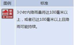 河南省发布暴雨红色预警 降雨量将达100毫米以上